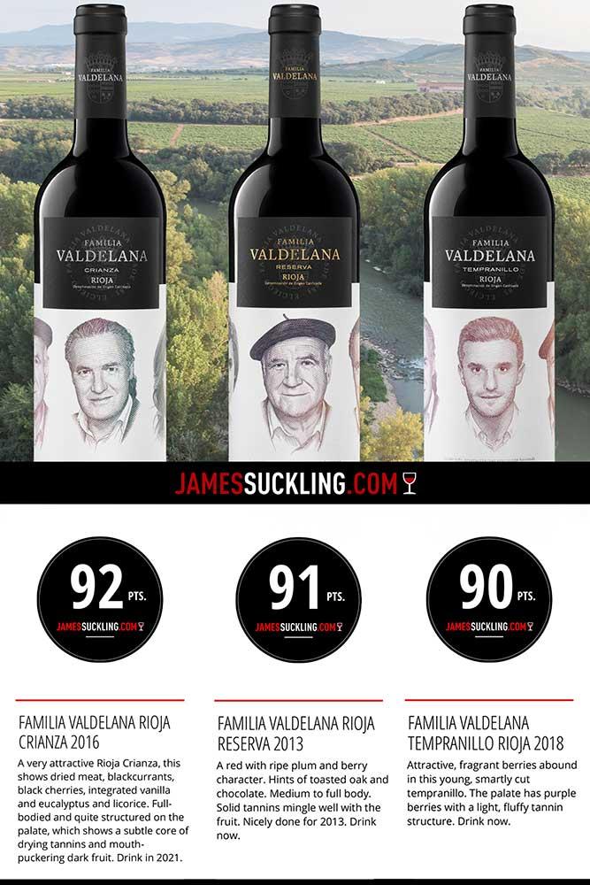 Calificación de los vinos de Familia Valdelana por James Suckling