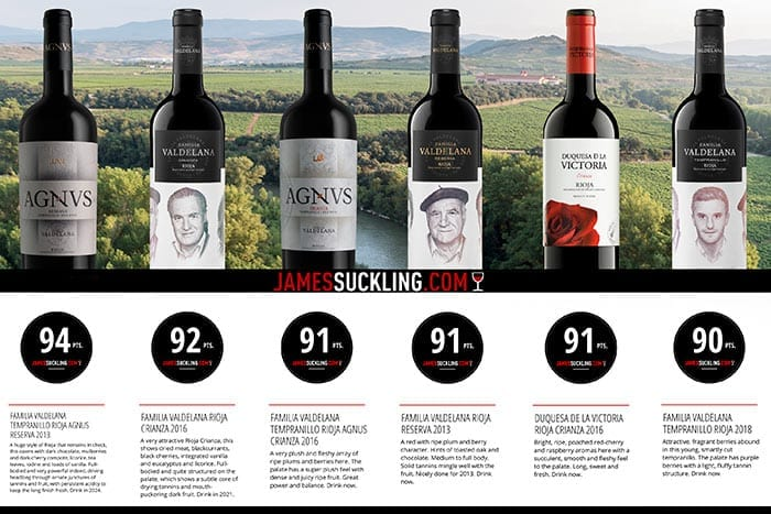 Calificaciones de James Suckling a los vinos de Bodegas Valdelana (2019)